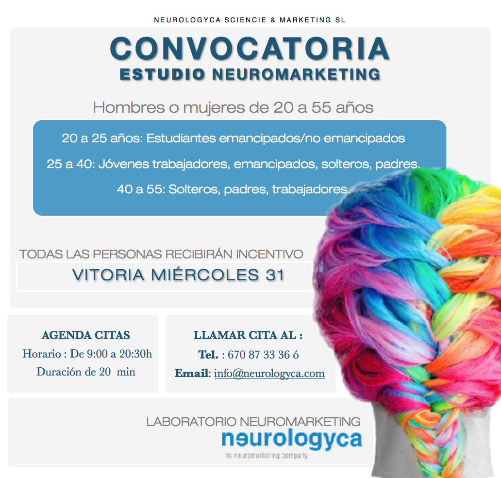 burman neuromarketing