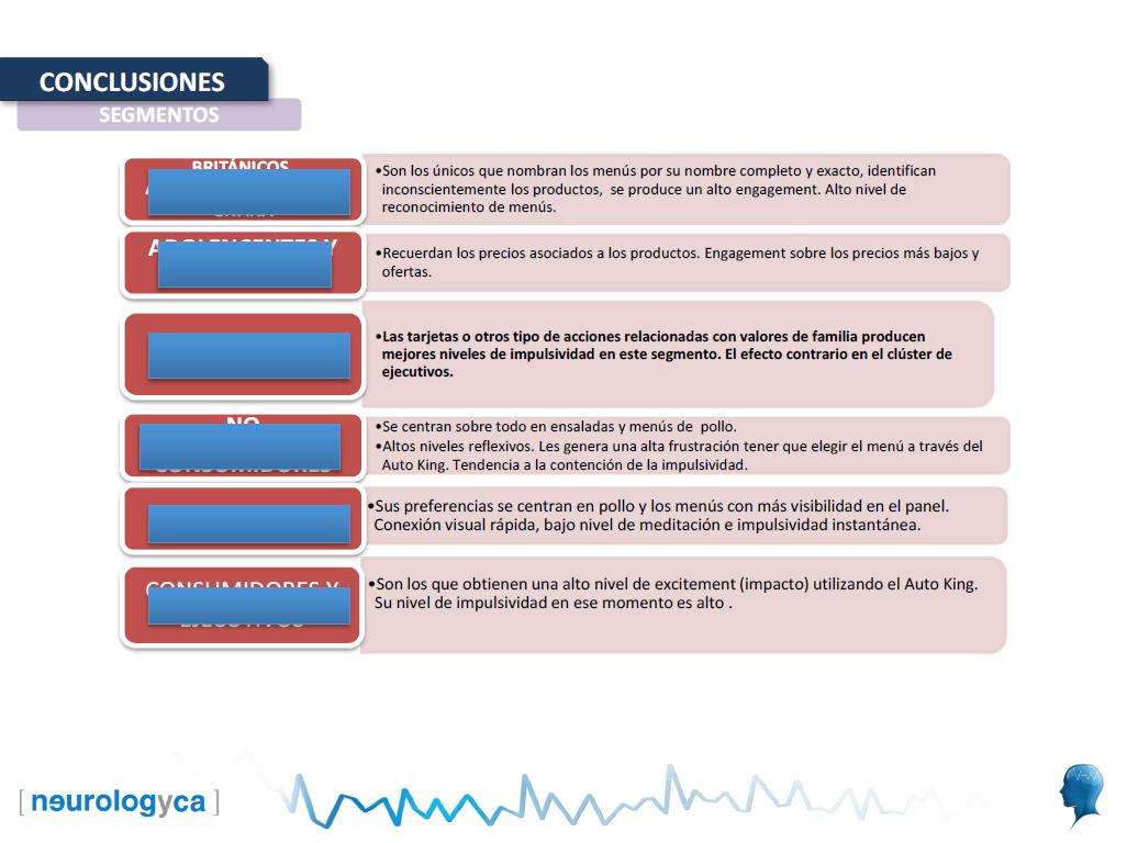 conclusiones-neurologycas